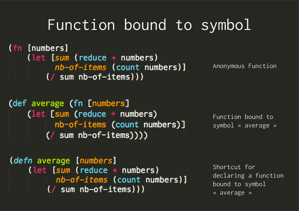 Function bound to symbol Anonymous Function Fun...