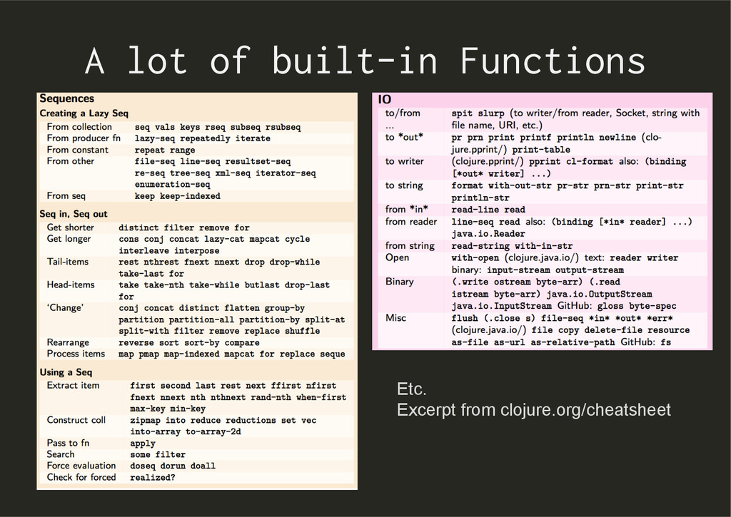 A lot of built-in Functions Etc. Excerpt from c...