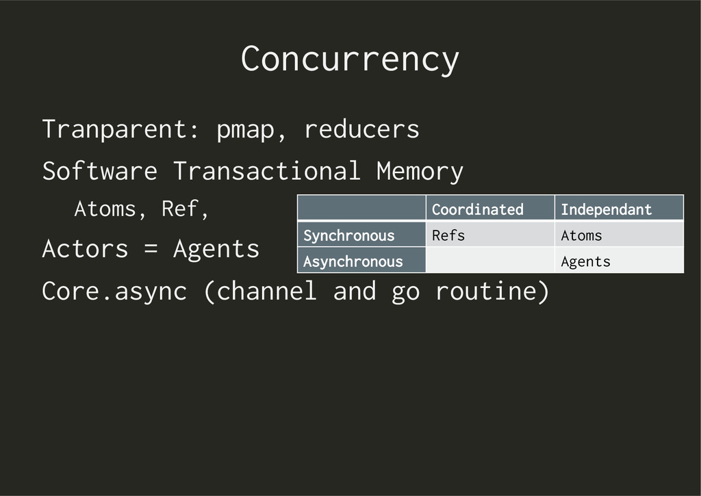 Concurrency Tranparent: pmap, reducers Software...