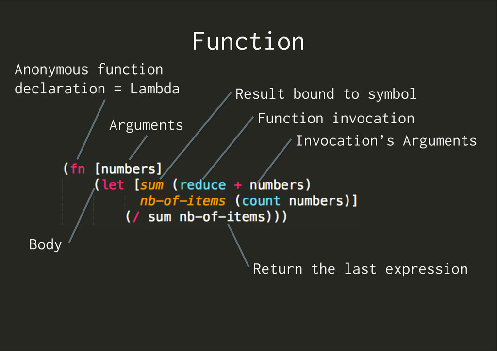 Function Arguments Body Return the last express...