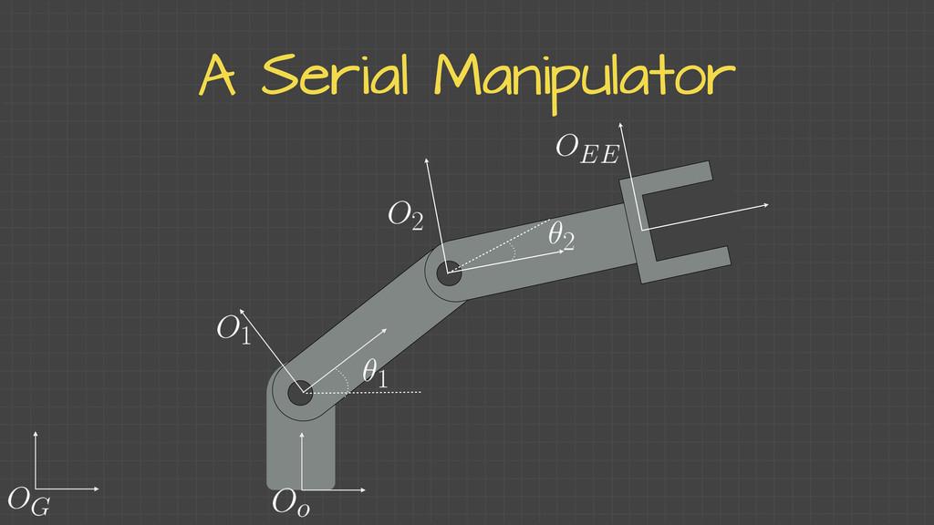 A Serial Manipulator