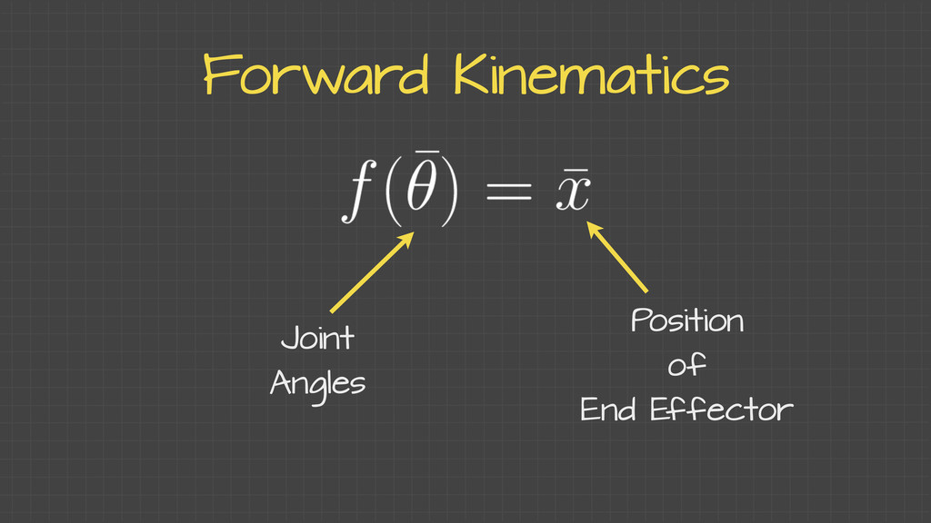 Forward Kinematics Joint Angles Position of End...