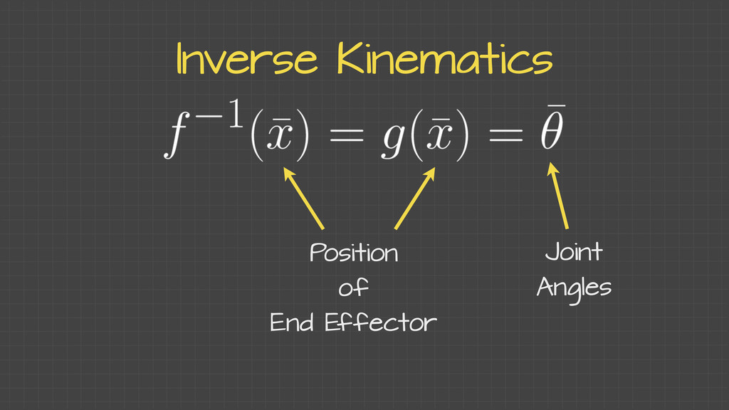 Inverse Kinematics Joint Angles Position of End...