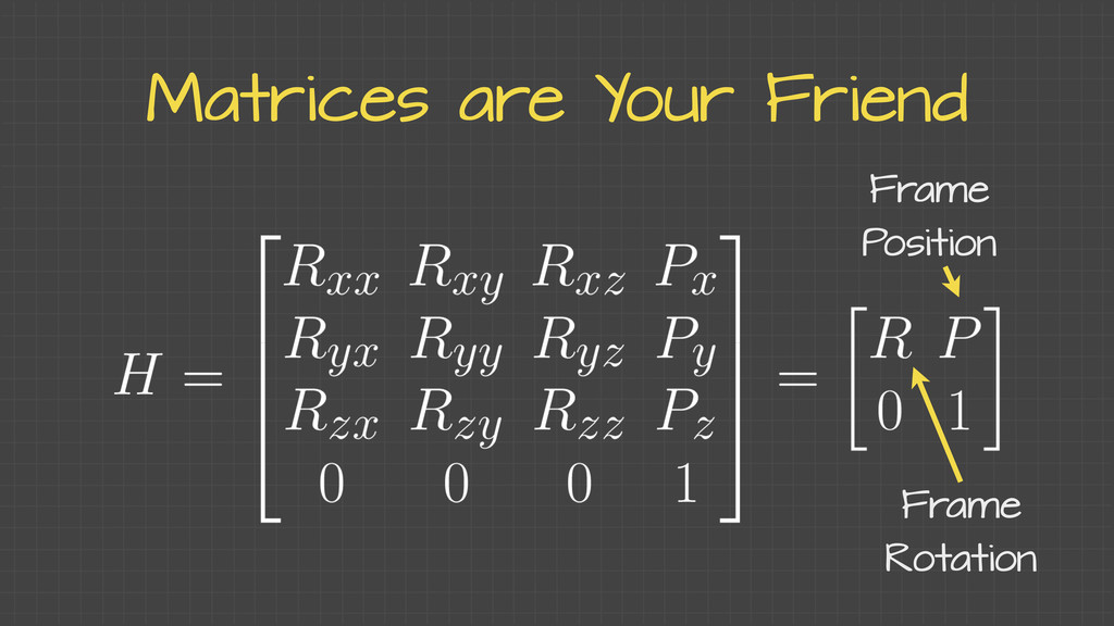 Matrices are Your Friend Frame Rotation Frame P...