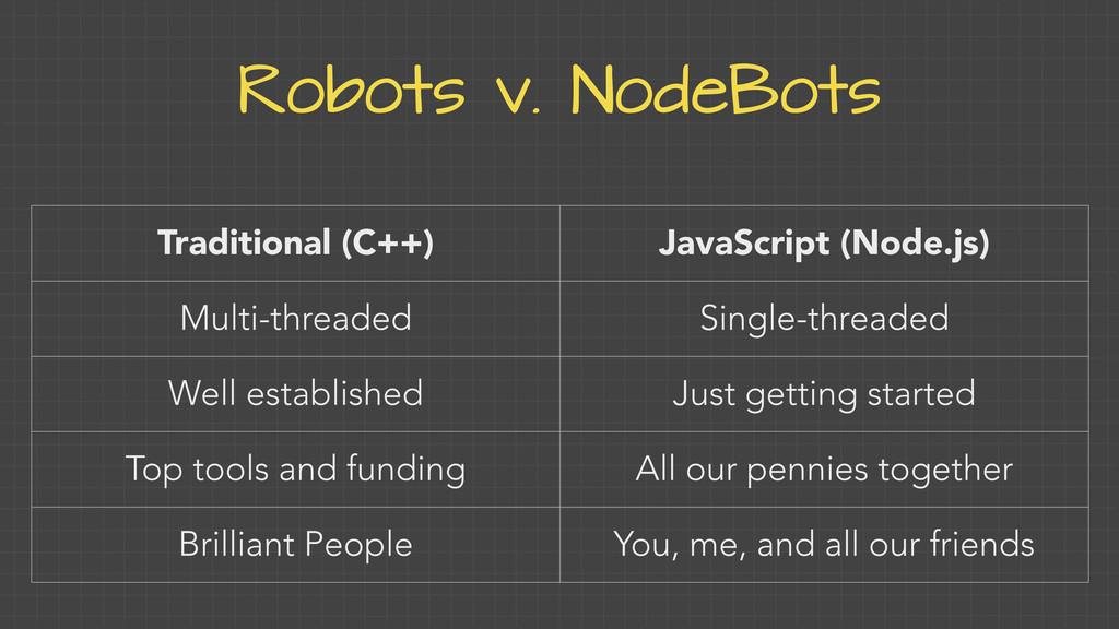 Robots v. NodeBots Traditional (C++) JavaScript...