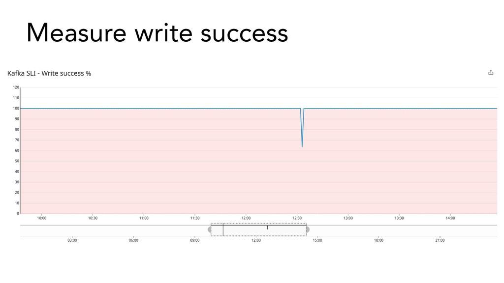 Measure write success