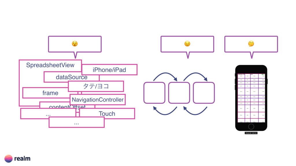 SpreadsheetView dataSource frame contentOffs...