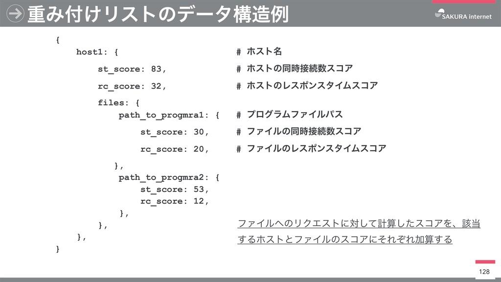 ॏΈ͚Ϧετͷσʔλߏྫ 128 { host1: {ɹɹɹɹɹɹɹɹɹɹɹɹ # ϗετ...