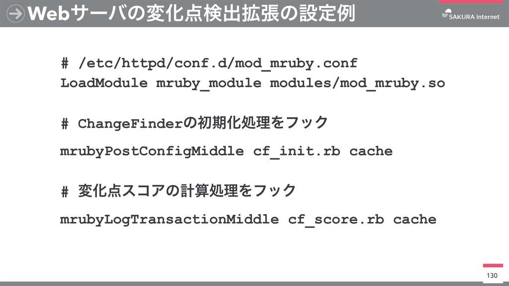 WebαʔόͷมԽݕग़֦ுͷઃఆྫ 130 # /etc/httpd/conf.d/mod_...
