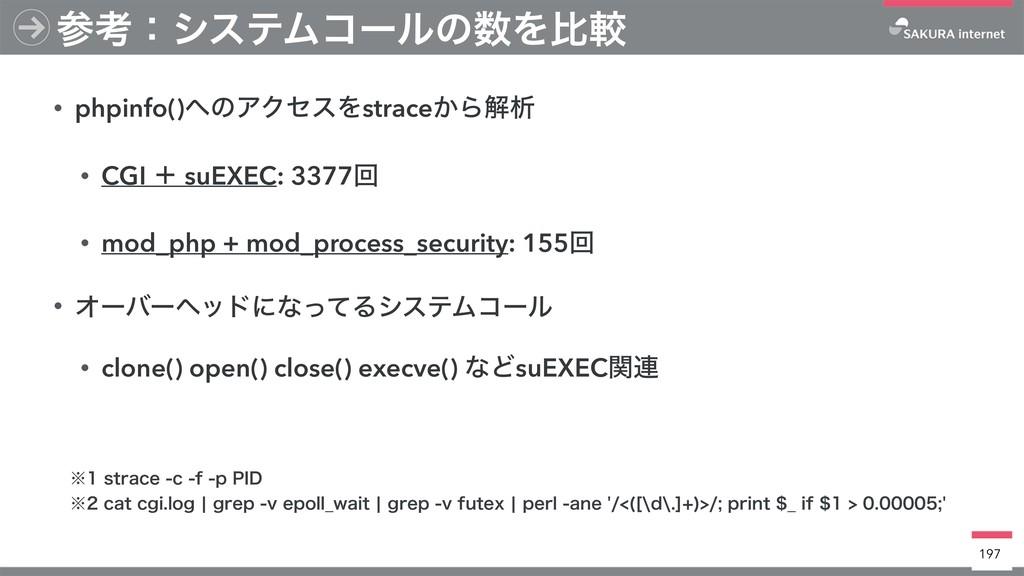 • phpinfo()ͷΞΫηεΛstrace͔Βղੳ • CGI ʴ suEXEC: 33...