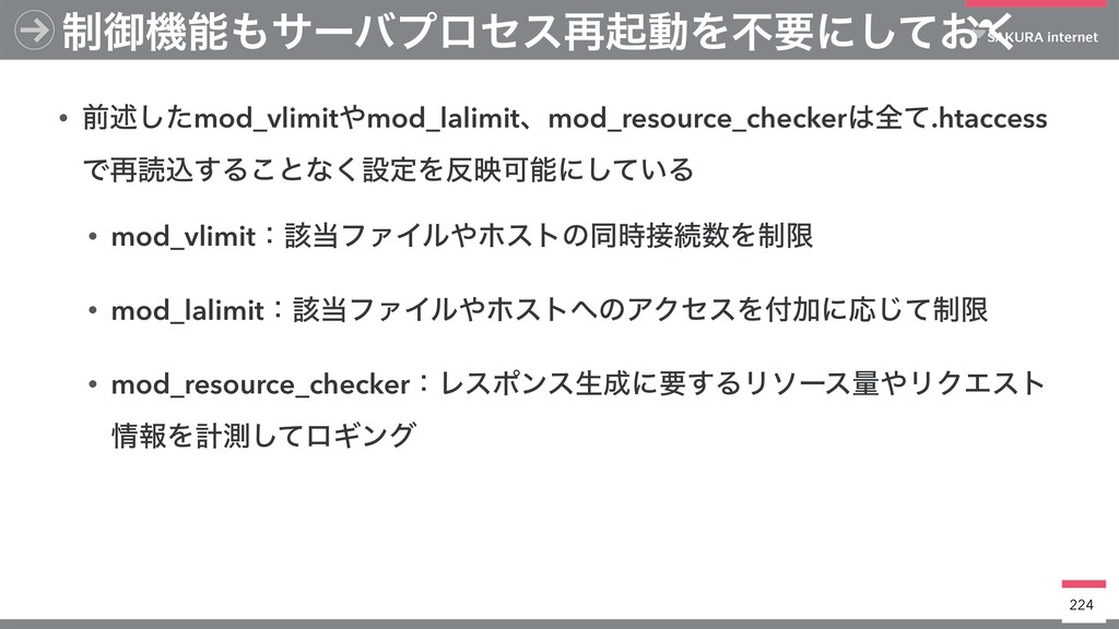 • લड़ͨ͠mod_vlimit΍mod_lalimitɺmod_resource_check...