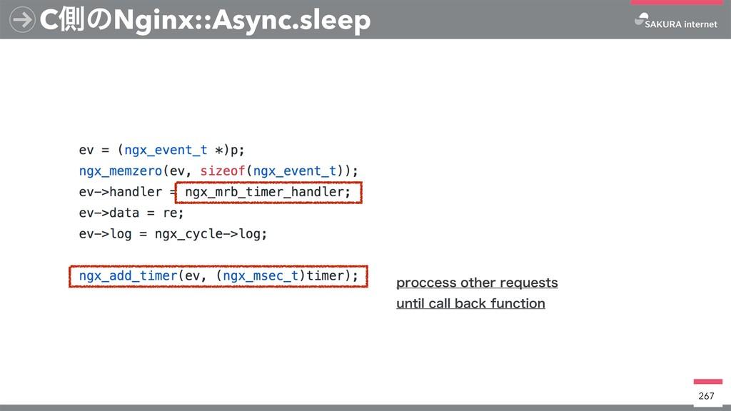 CଆͷNginx::Async.sleep 267 QSPDDFTTPUIFSSFRVFT...