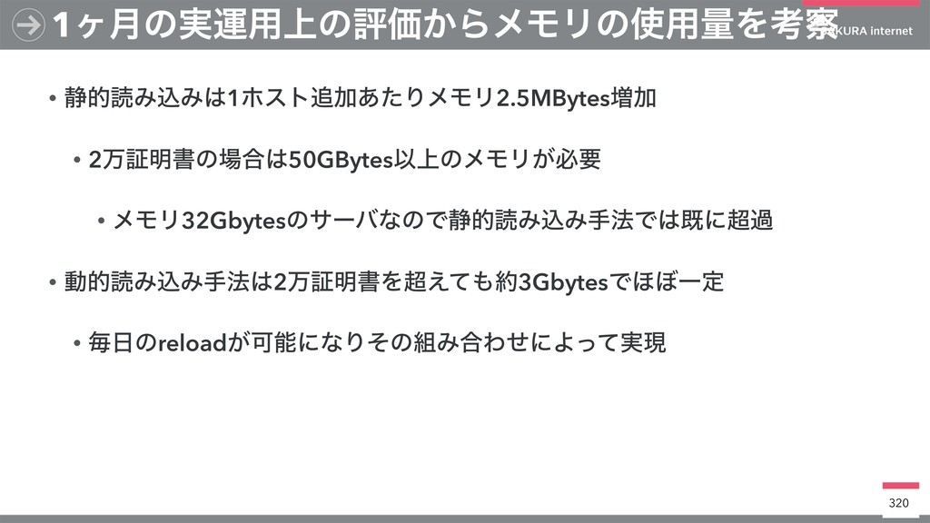 • ੩తಡΈࠐΈ1ϗετՃ͋ͨΓϝϞϦ2.5MBytes૿Ճ • 2ສূ໌ॻͷ߹50G...
