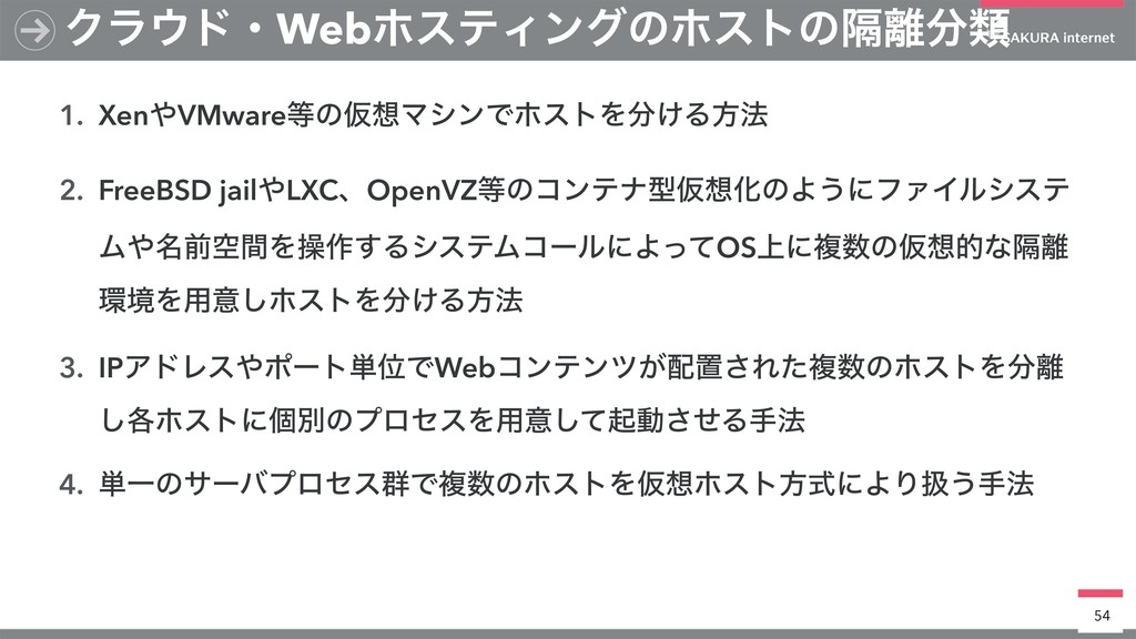 1. XenVMwareͷԾϚγϯͰϗετΛ͚Δํ๏ 2. FreeBSD jail...