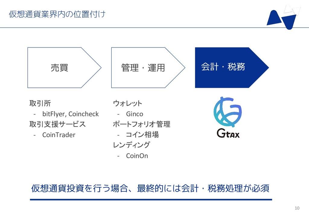 取引所 - bitFlyer, Coincheck 取引支援サービス - CoinTrader...
