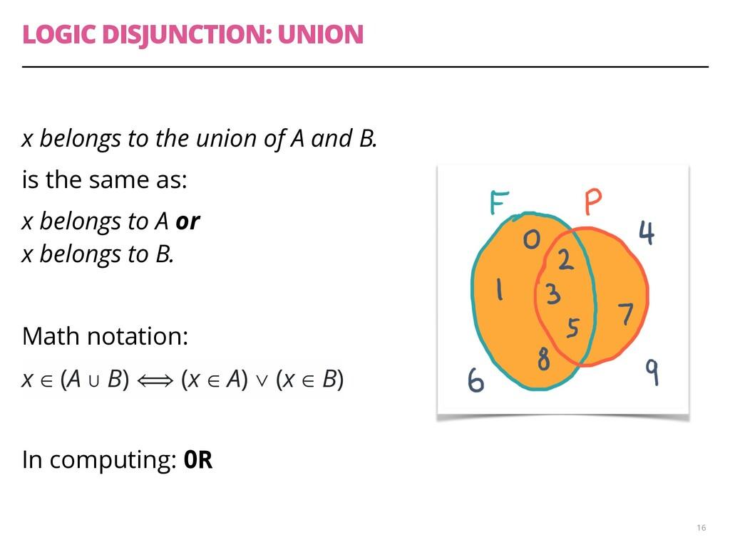LOGIC DISJUNCTION: UNION x belongs to the union...