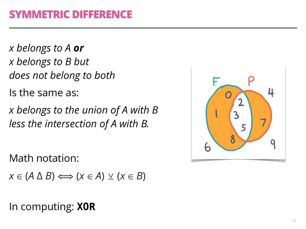 SYMMETRIC DIFFERENCE x belongs to A or x belon...