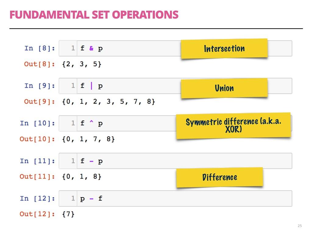 FUNDAMENTAL SET OPERATIONS 25 Intersection Unio...