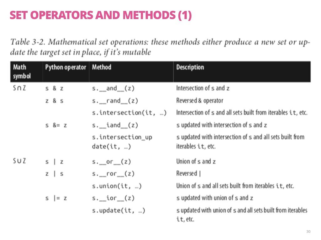SET OPERATORS AND METHODS (1) 30