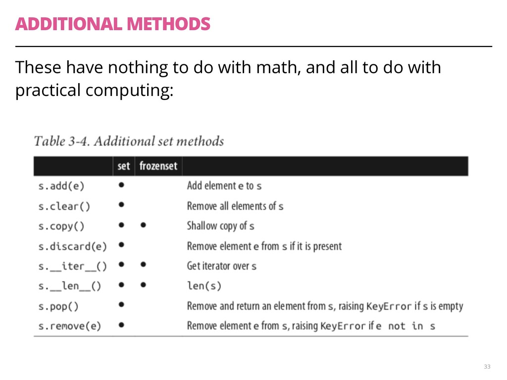 ADDITIONAL METHODS These have nothing to do wit...