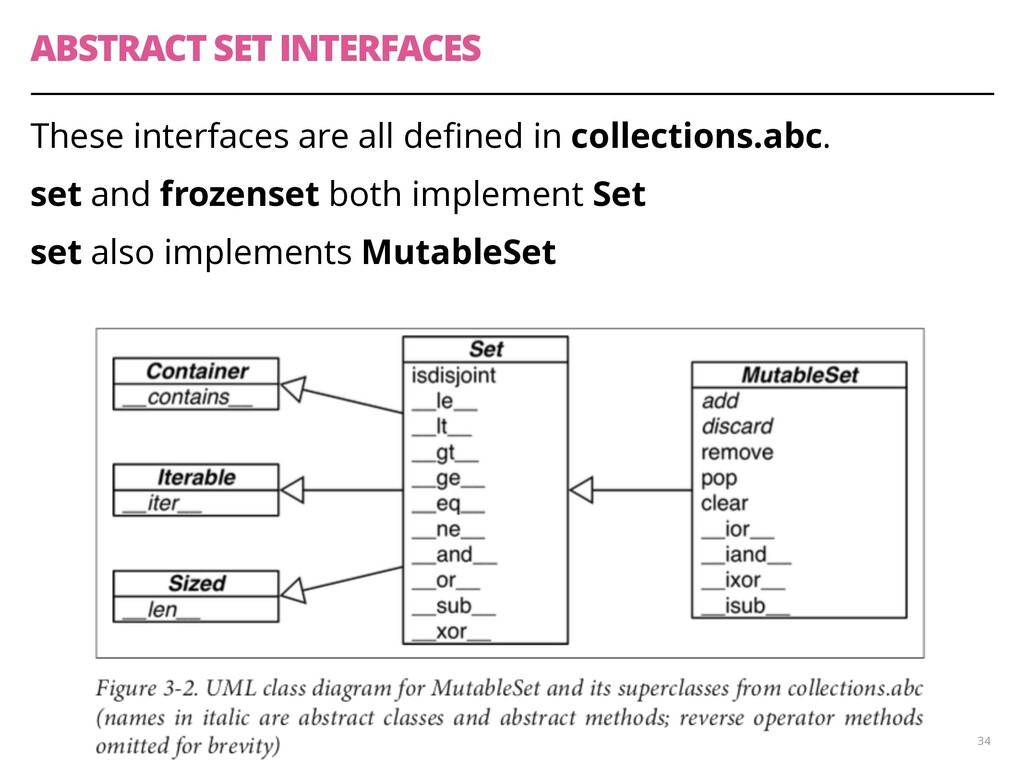 ABSTRACT SET INTERFACES These interfaces are al...