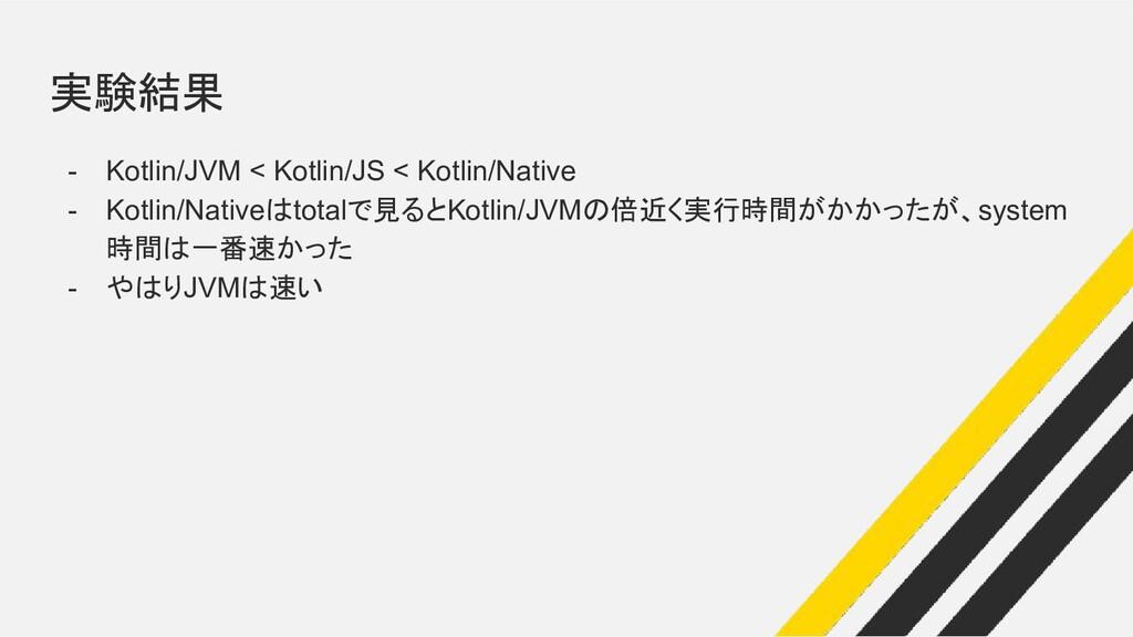 実験結果 - Kotlin/JVM < Kotlin/JS < Kotlin/Native -...
