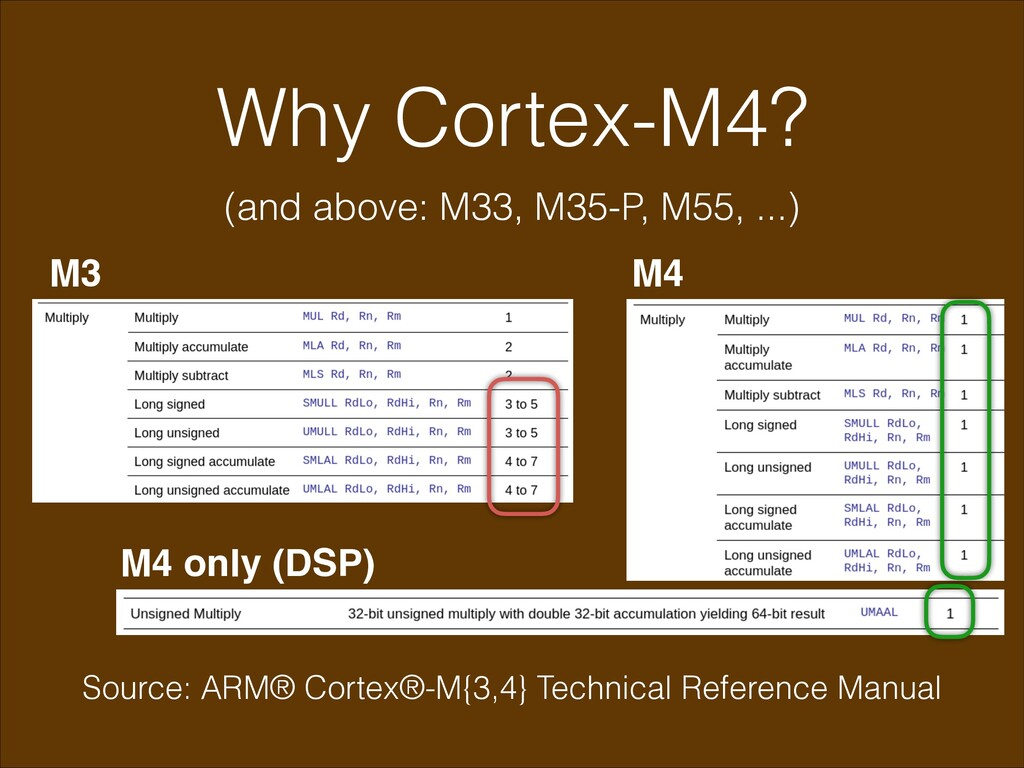 Why Cortex-M4? (and above: M33, M35-P, M55, ......