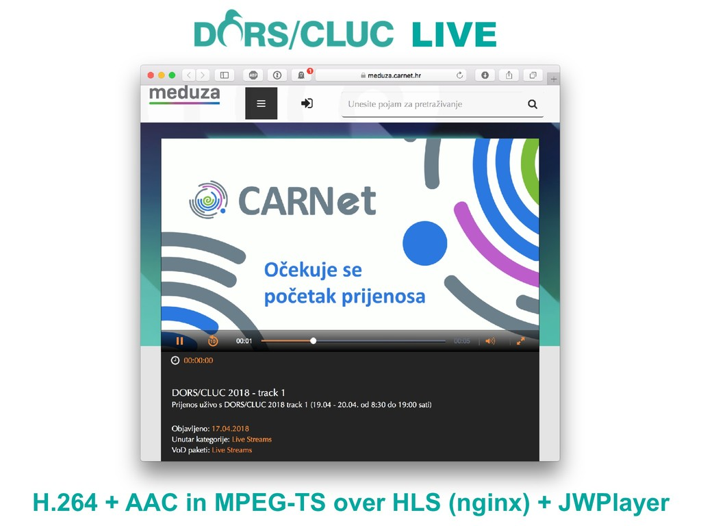 LIVE H.264 + AAC in MPEG-TS over HLS (nginx) + ...