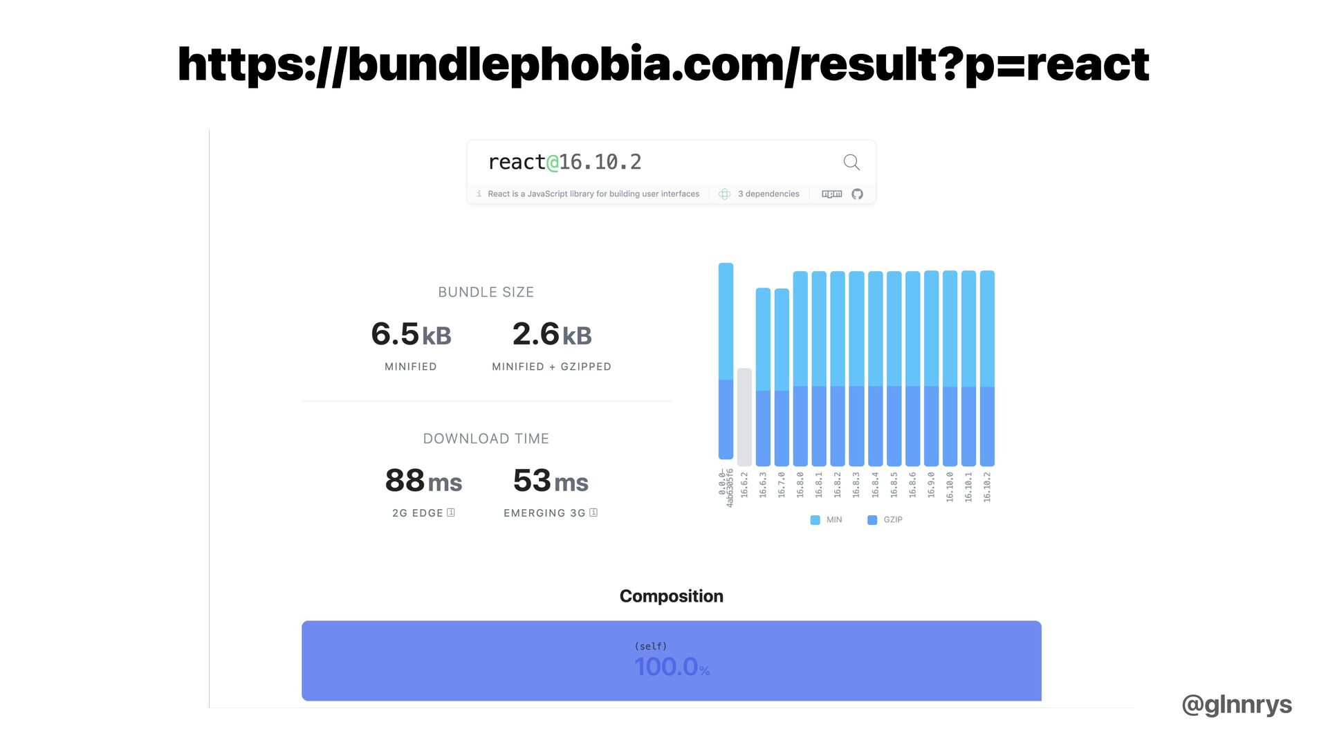 How to determine bundle size? @glnnrys