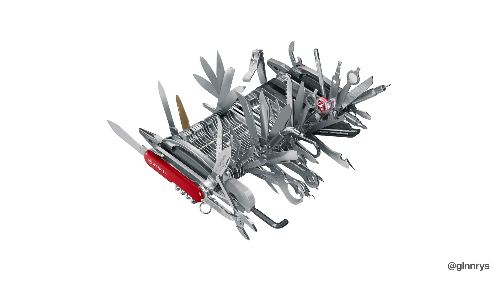 How are problems solved in web development? @gl...