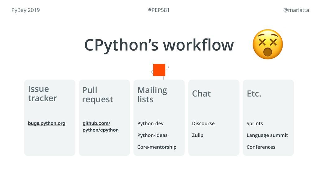 PyBay 2019 @mariatta CPython's workflow bugs.py...
