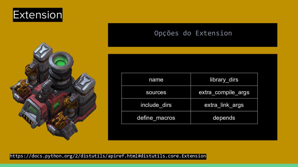 Extension Opções do Extension https://docs.pyth...
