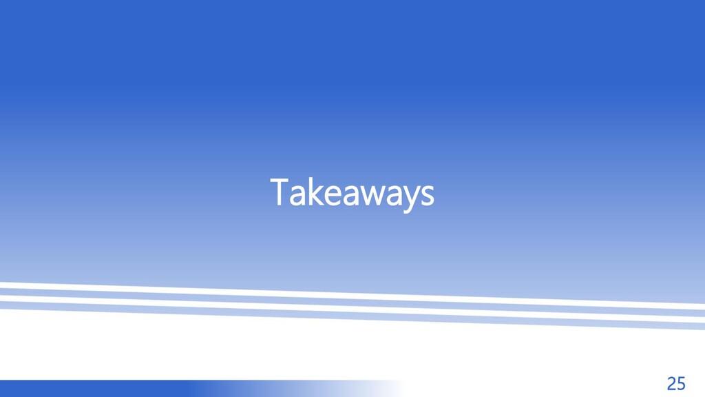 マスター タイトルの書式設定 Takeaways 25