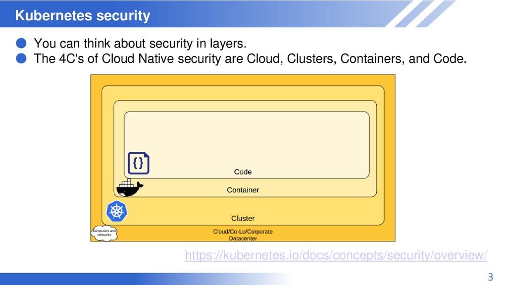 マスター タイトルの書式設定 Kubernetes security 3 ● You can ...