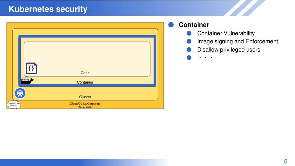 マスター タイトルの書式設定 Kubernetes security 6 ● Containe...