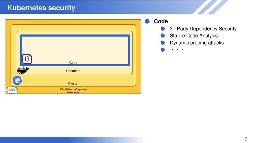 マスター タイトルの書式設定 Kubernetes security 7 ● Code ● 3...