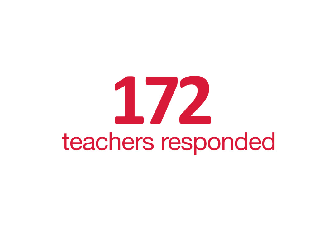 172 teachers responded