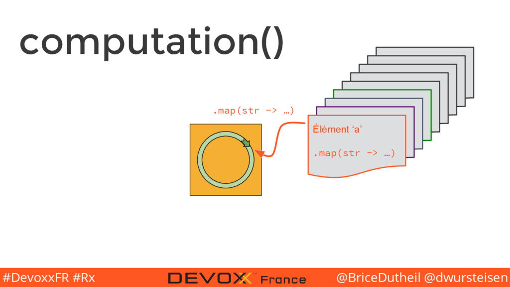 @BriceDutheil @dwursteisen #DevoxxFR #Rx comput...