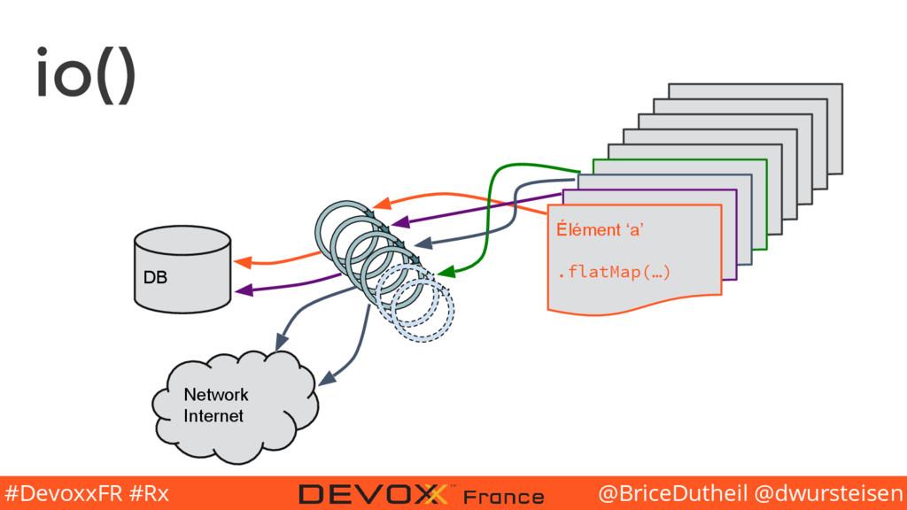 @BriceDutheil @dwursteisen #DevoxxFR #Rx io() D...