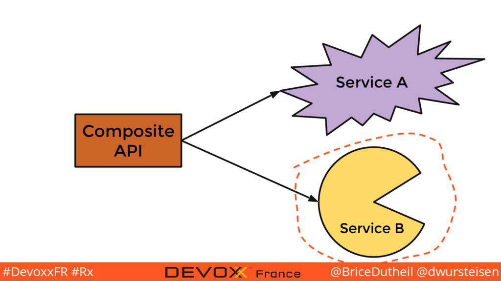 @BriceDutheil @dwursteisen #DevoxxFR #Rx Compos...