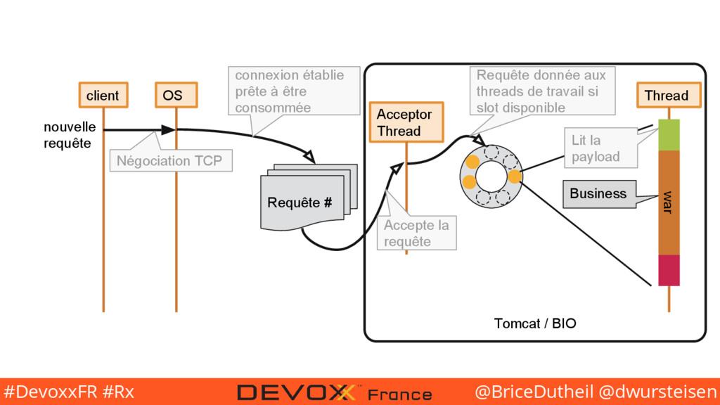 @BriceDutheil @dwursteisen #DevoxxFR #Rx Tomcat...