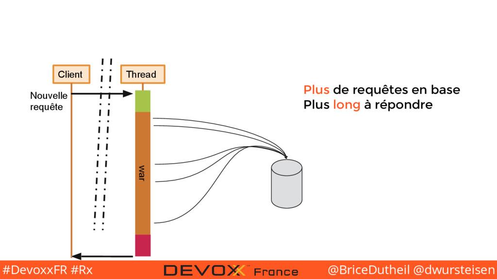@BriceDutheil @dwursteisen #DevoxxFR #Rx Client...
