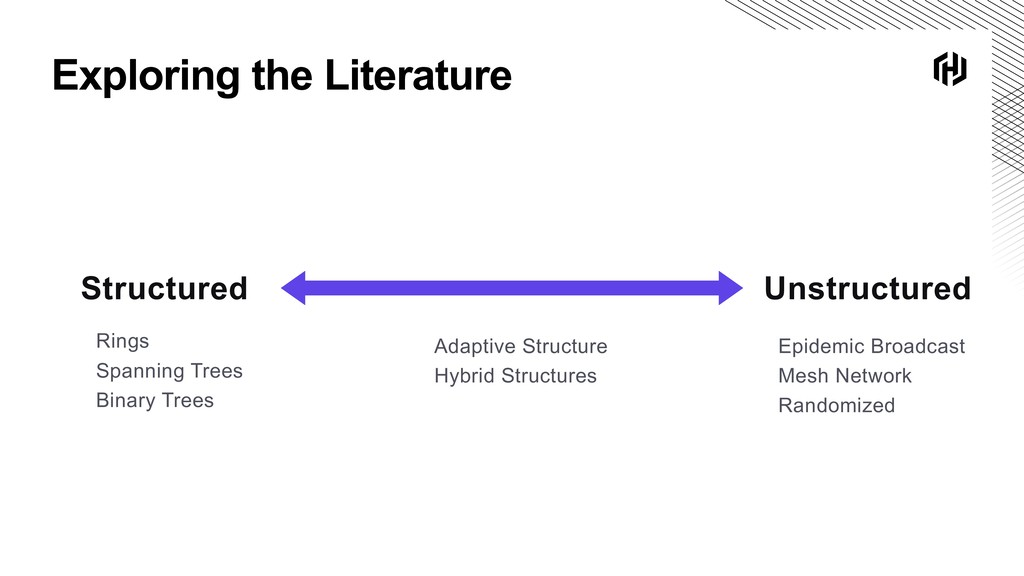 Exploring the Literature Structured Unstructure...