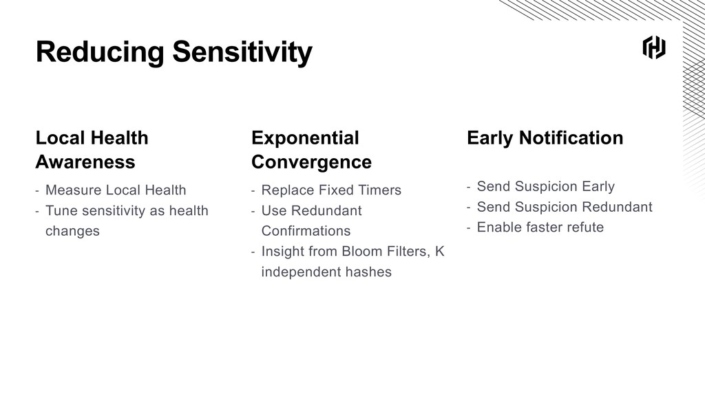 Reducing Sensitivity Exponential Convergence - ...
