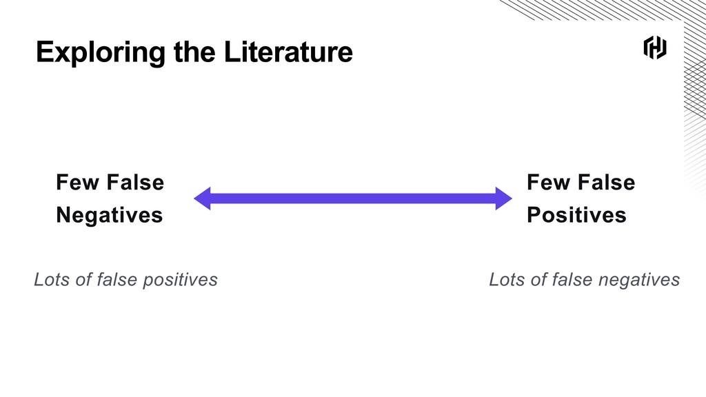 Exploring the Literature Few False Negatives Fe...