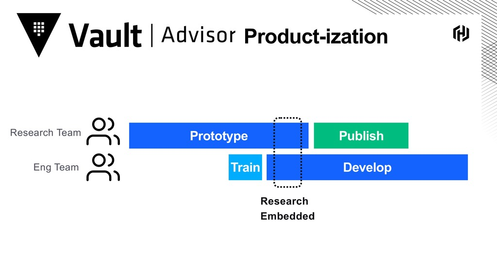 Product-ization Research Team | Advisor Prototy...