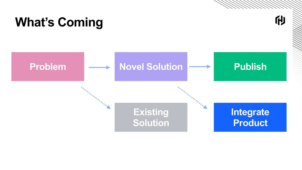 What's Coming Problem Novel Solution Existing S...