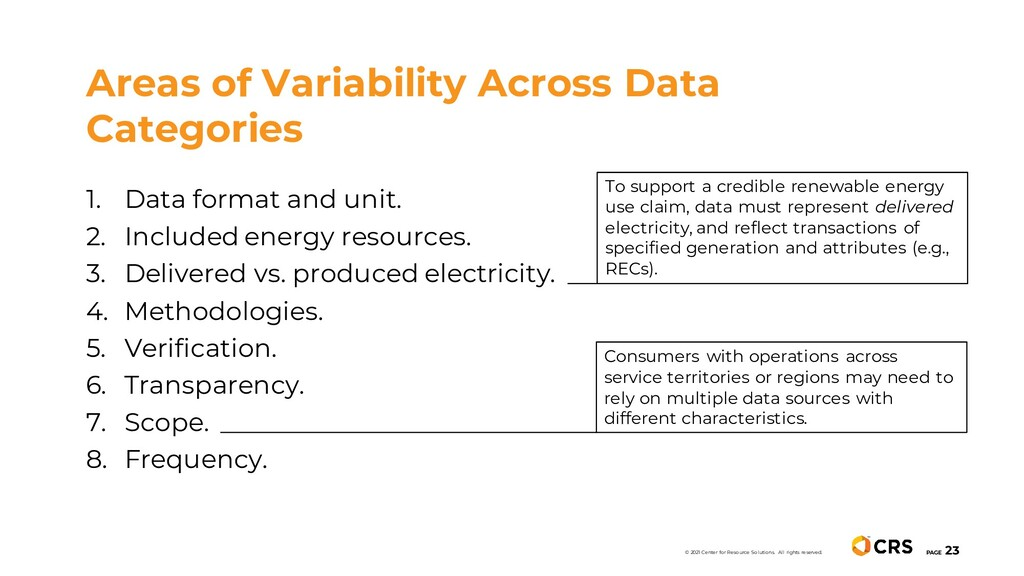 1. Data format and unit. 2. Included energy res...