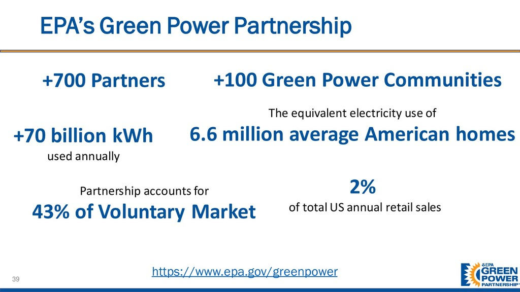 EPA's Green Power Partnership 39 +700 Partners ...