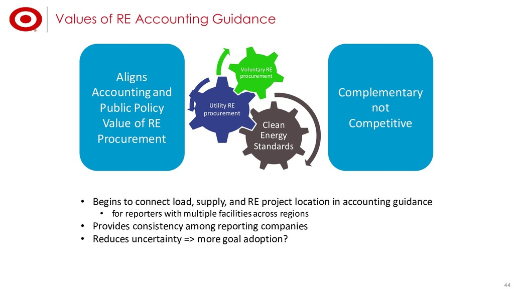 44 44 Values of RE Accounting Guidance Clean En...